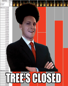 Tree's Closed