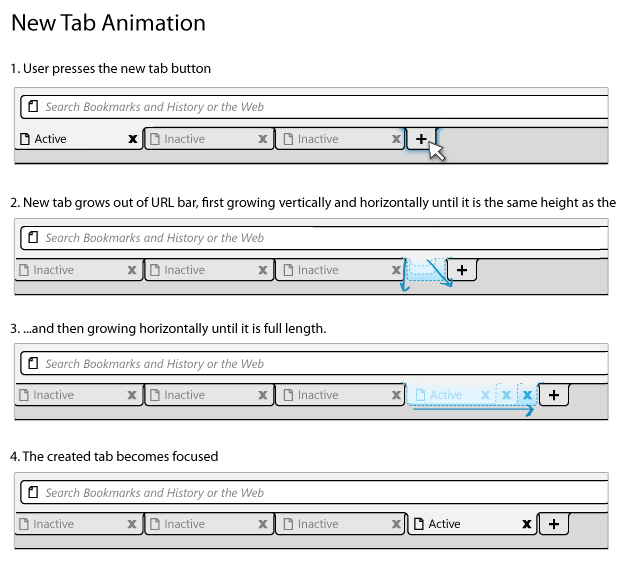 new_tab_animation